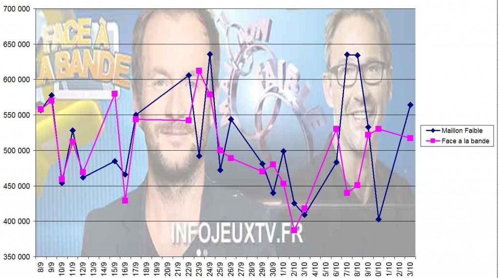 Audience-du-Maillon-Faible