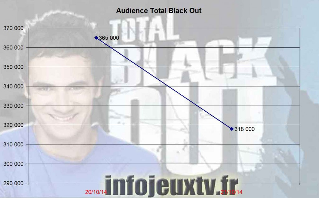 Audience_Total_Black_out