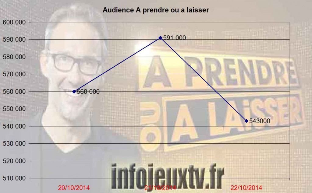 Audiences_APOAL