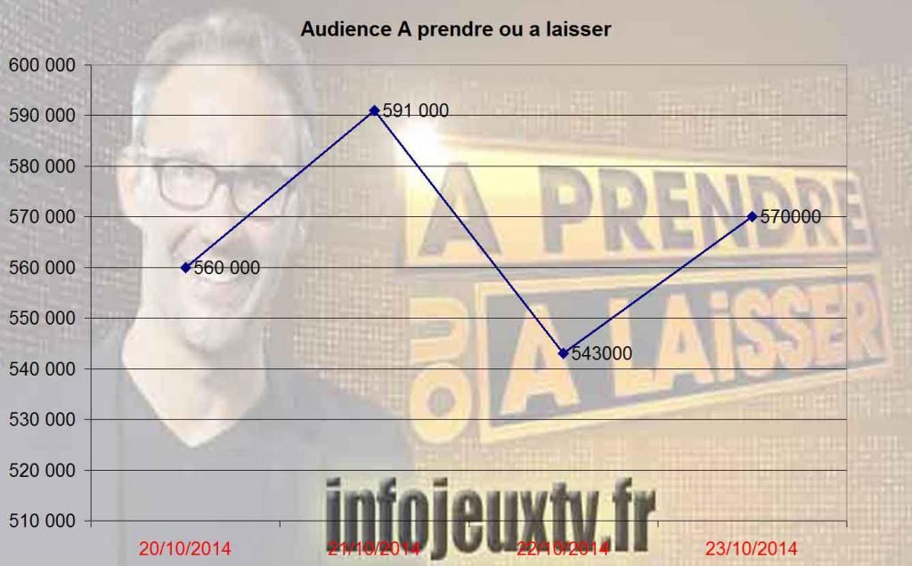 Audiences_APOAL