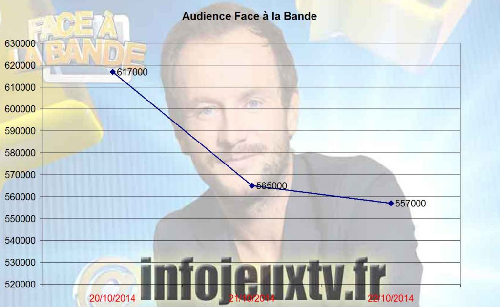 Audiences_Face_A_La_Bande