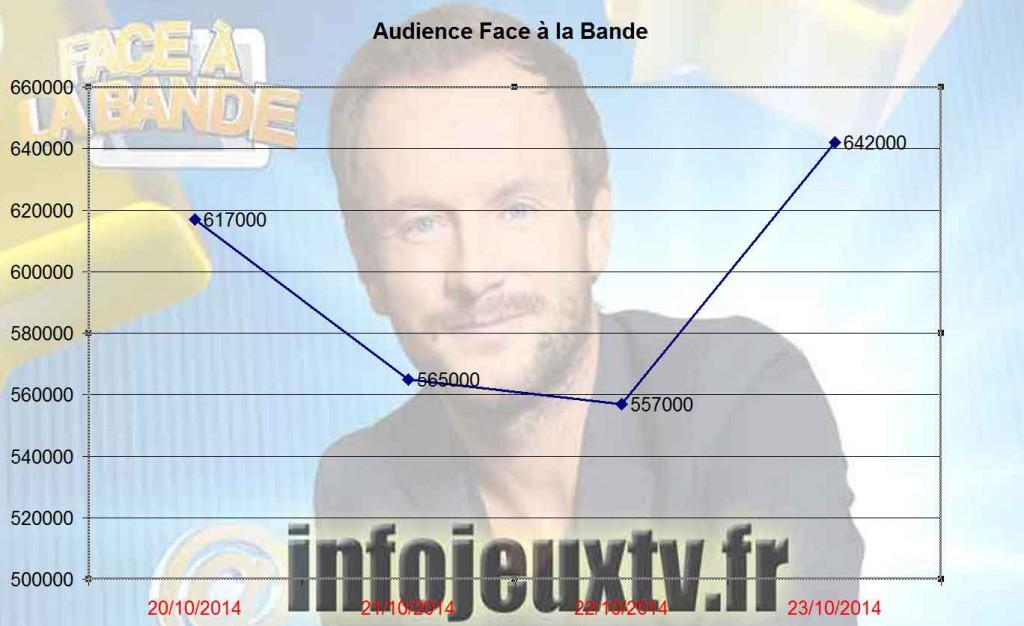 Audiences_Face_A_La_Bande