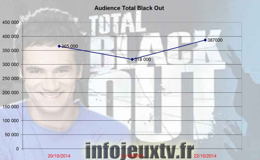 Audiences_Total_Black_out