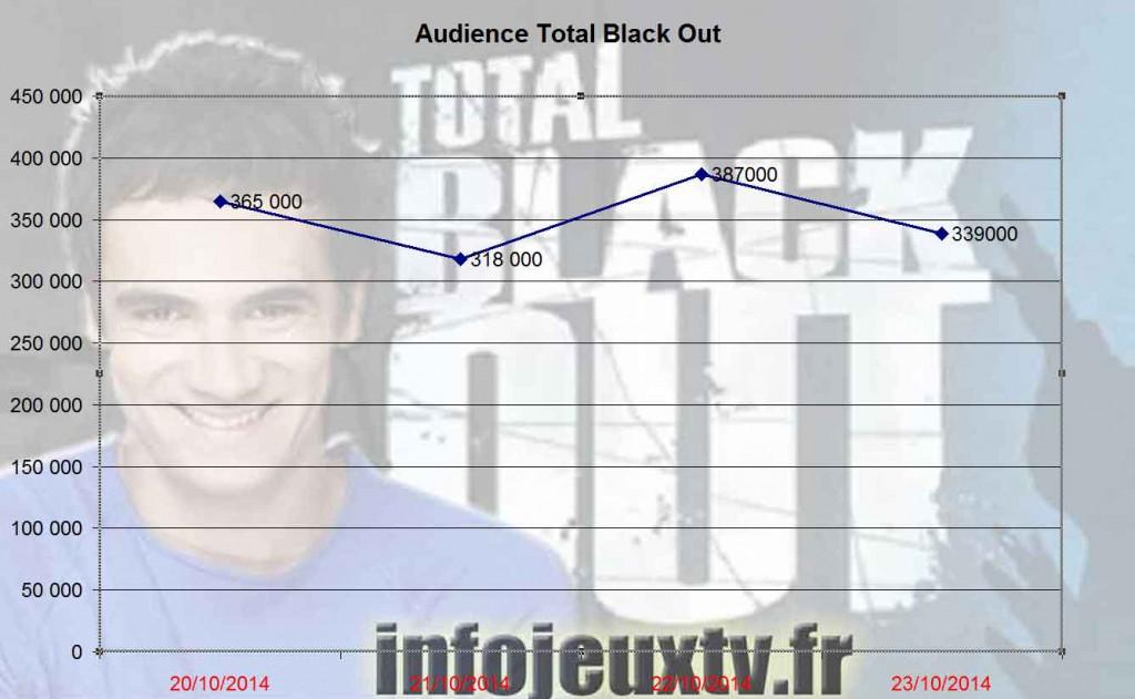 Audiences_Total_Black_out