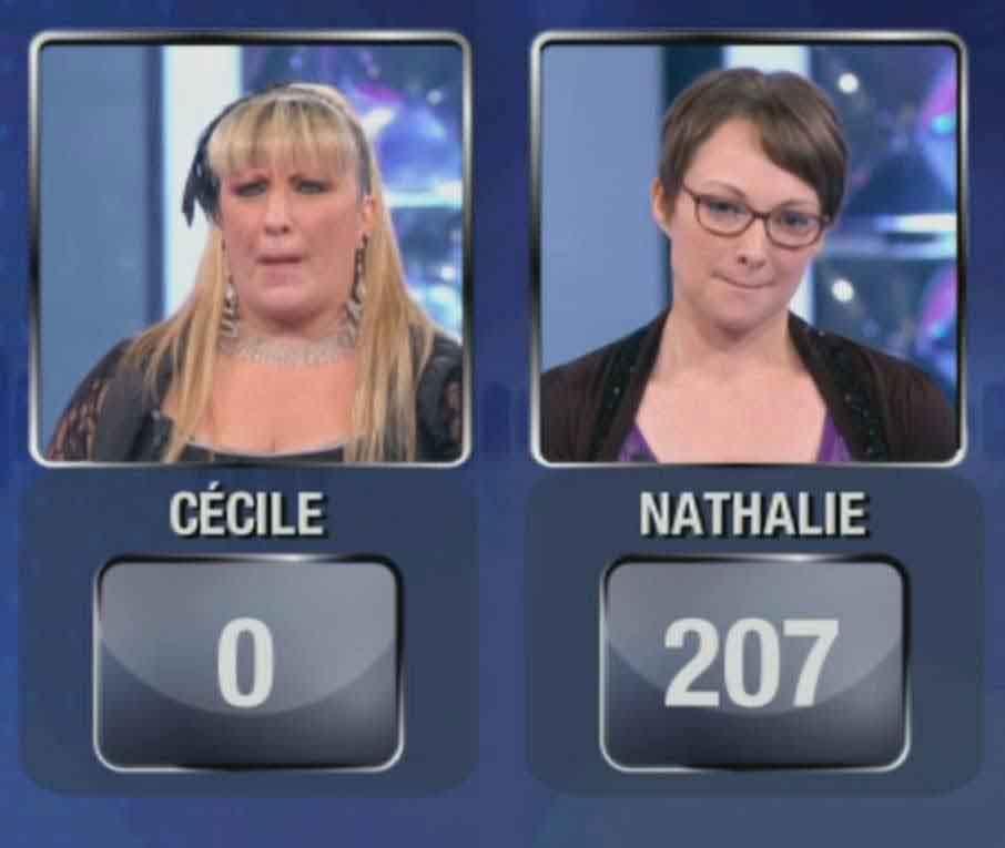 Nathalie fait des scores sans appel !