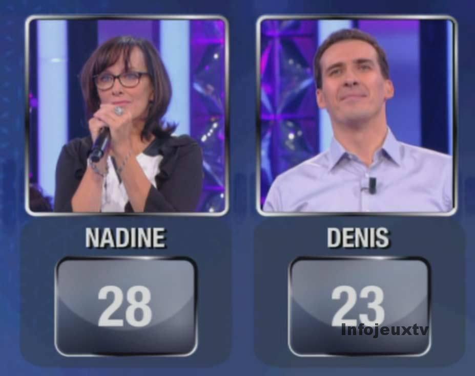 Denis score