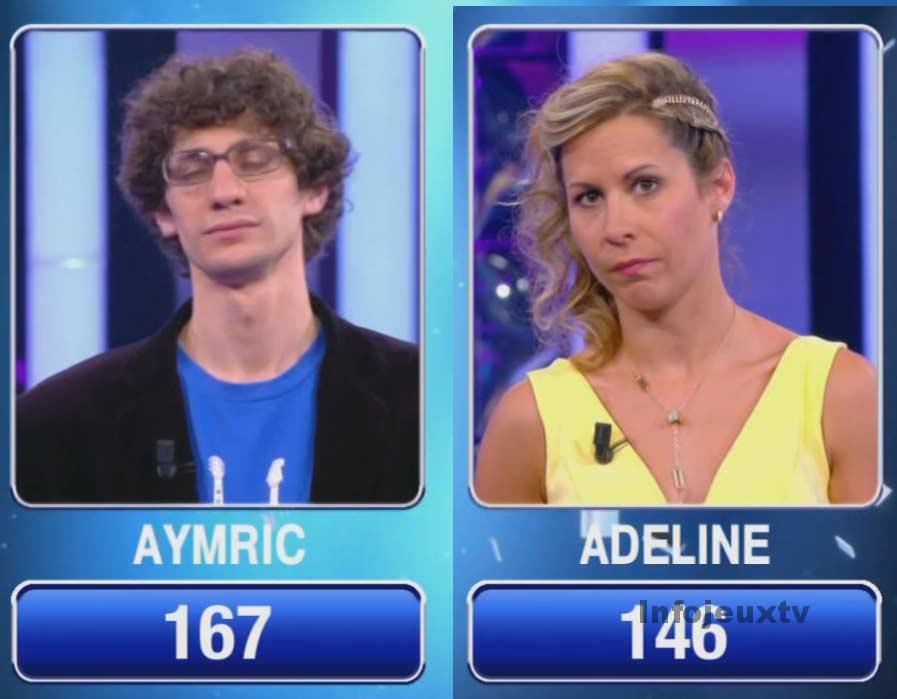 Aymric Noplp
