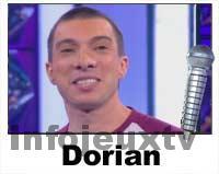 Dorian Noplp de nagui